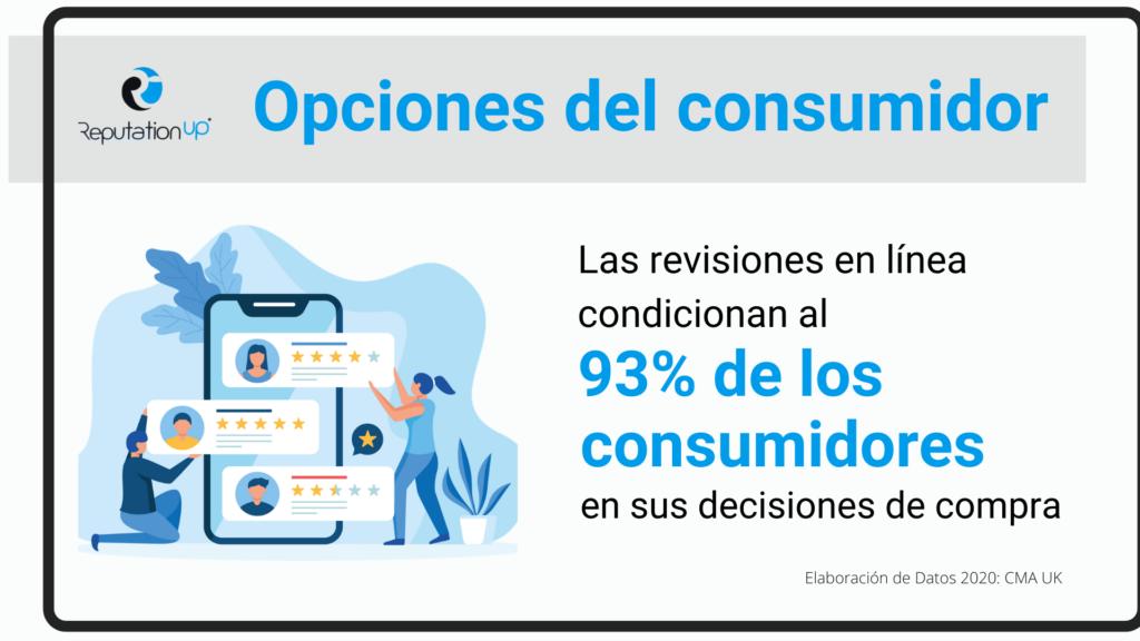 Foto de Opciones del consumidor. El 93% De Los Usuarios Basan Sus