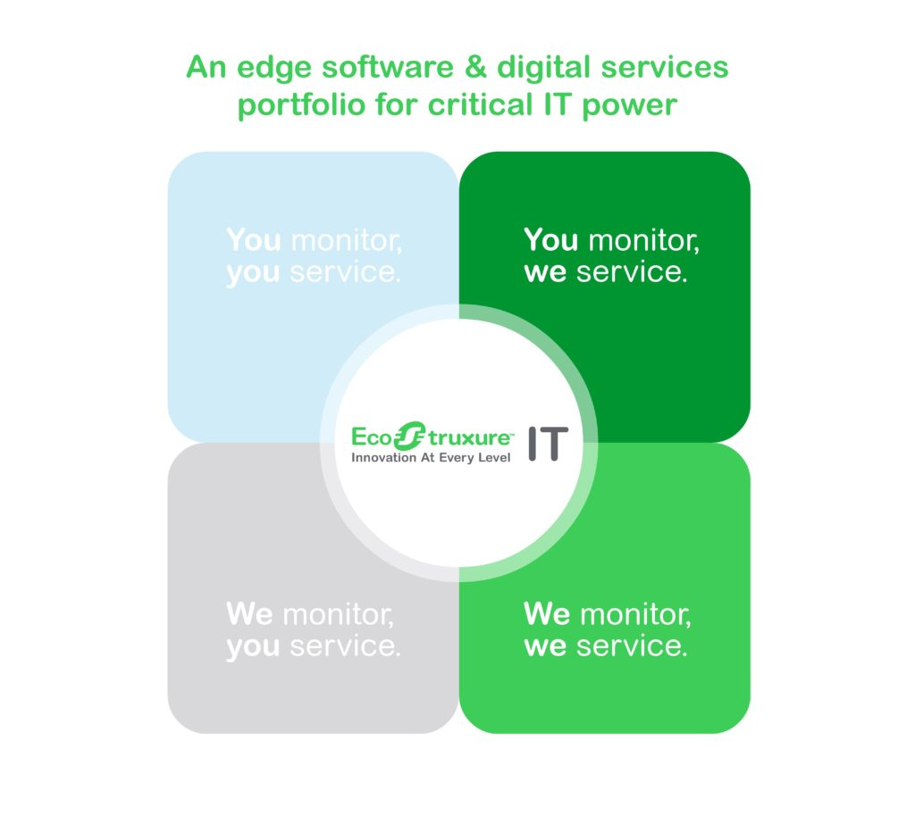 Foto de Schneider Electric lanza el programa Edge Software & Digital